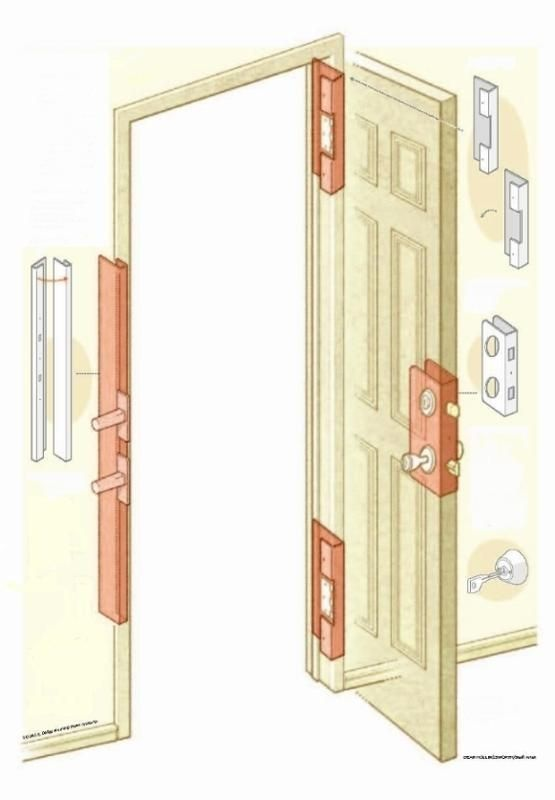 By Reinforcing The Doors
